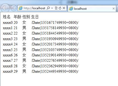 jquery 接收 json 格式数据 转化时间类型输出